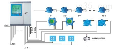 固定式天然气泄漏报警器安装厂家,固定式天然气报警器施工厂家