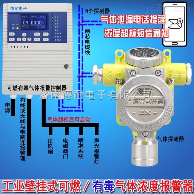化工厂仓库臭氧气体泄漏报警器,气体探测器探头