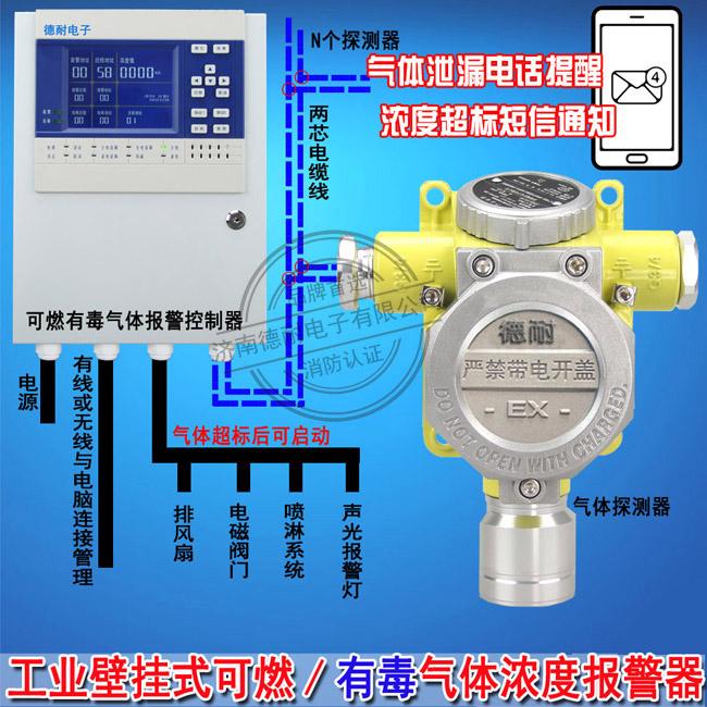 可燃气体报警器的重要指标检测精度-公司动态